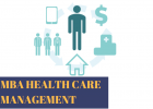 MBA Healthcare Management (SID Cohort)